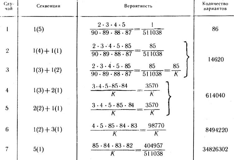 теория вероятности число с восклицательным знаком