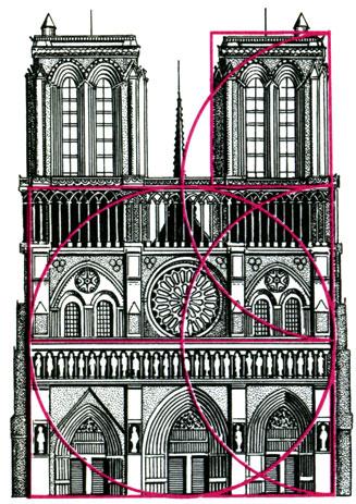 фасада собора Парижской